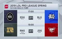 LPL春季赛:EDG让一追二翻盘BLG,RNG灵性偷家取胜